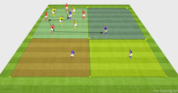 New Soccer Drills - Prepare and print your coaching session